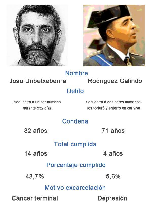 Iosu - Galindo