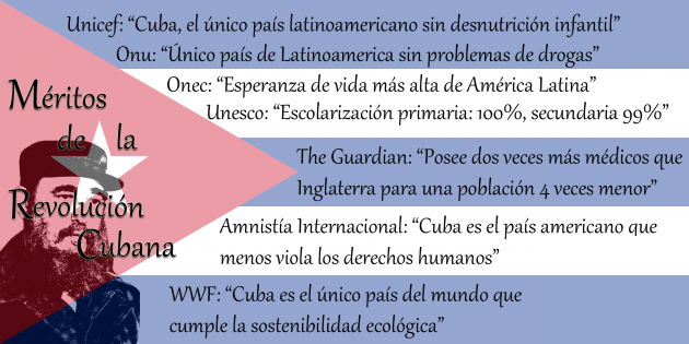 Inventos cubanos Cuba-logros-revolucion