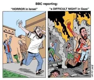 sionismo.BBC